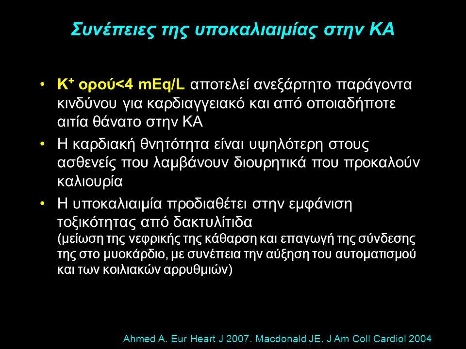 Συνέπειες της υποκαλιαιμίας στην ΚΑ Κ + ορού<4 mEq/L αποτελεί ανεξάρτητο παράγοντα κινδύνου για καρδιαγγειακό και από οποιαδήποτε αιτία θάνατο στην ΚΑ