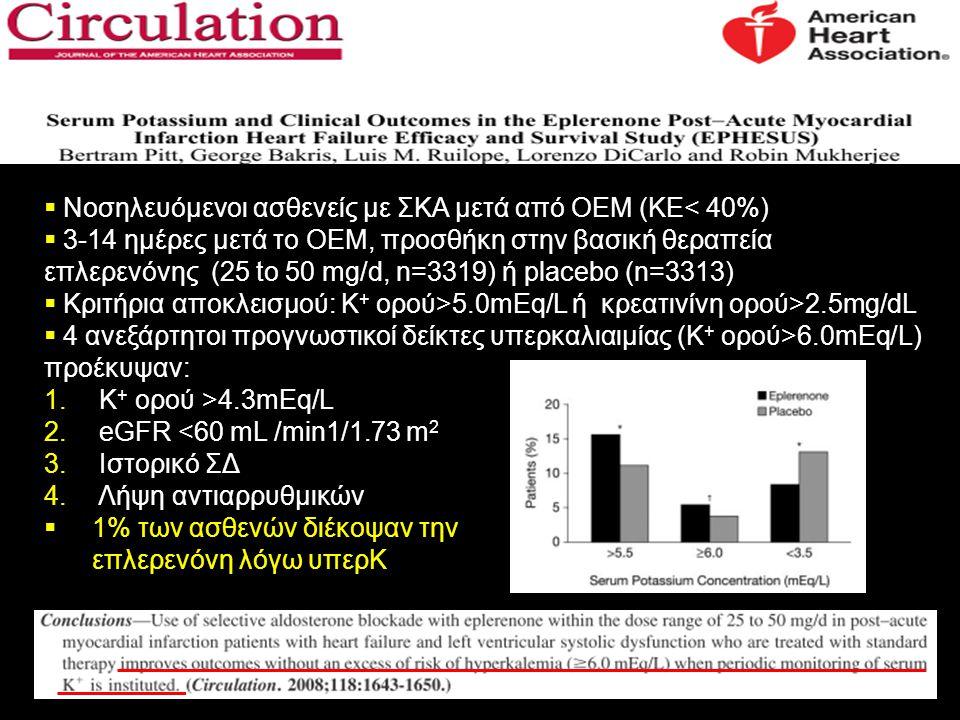  Nοσηλευόμενοι ασθενείς με ΣΚΑ μετά από ΟΕΜ (ΚΕ< 40%)  3-14 ημέρες μετά το ΟΕΜ, προσθήκη στην βασική θεραπεία επλερενόνης (25 to 50 mg/d, n=3319) ή