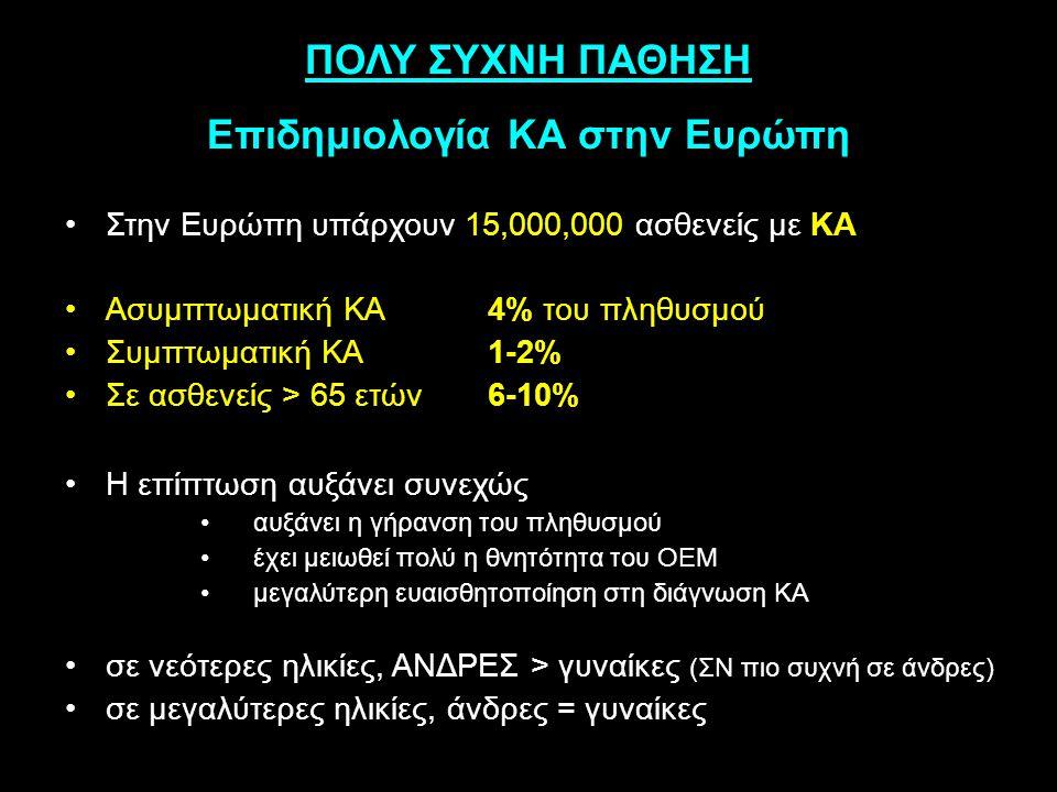 Επιδημιολογία ΚΑ στην Ευρώπη Μέση ηλικία ασθενών με ΚΑ: 75 έτη 5% όλων των επειγουσών εισαγωγών στο Νοσ/μείο 10% όλων των ασθενών που νοσηλεύονται για διάφορα νοσήματα πάσχουν και από ΚΑ Η πιο συχνή διάγνωση σε εξιτήρια ασθενών ≥ 65 ετών ~ 2% του συνολικού κόστους για την υγεία (κύρια λόγω των συχνών εισαγωγών στο Νοσ/μείο)
