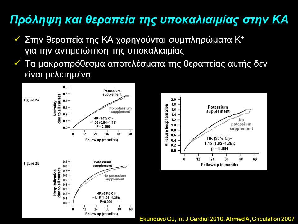 Πρόληψη και θεραπεία της υποκαλιαιμίας στην ΚΑ Στην θεραπεία της ΚΑ χορηγούνται συμπληρώματα Κ + για την αντιμετώπιση της υποκαλιαιμίας Τα μακροπρόθεσ