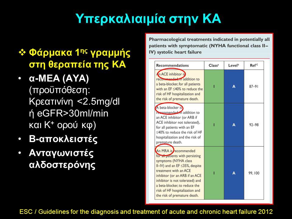 Υπερκαλιαιμία στην ΚΑ  Φάρμακα 1 ης γραμμής στη θεραπεία της ΚΑ α-ΜΕΑ (ΑΥΑ) (προϋπόθεση: Κρεατινίνη 30ml/min και Κ + ορού κφ) Β-αποκλειστές Ανταγωνισ