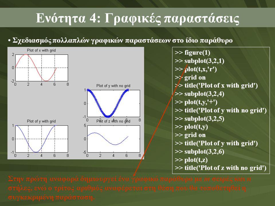 Ενότητα 4: Γραφικές παραστάσεις Σχεδιασμός πολλαπλών γραφικών παραστάσεων στο ίδιο παράθυρο >> figure(1) >> subplot(3,2,1) >> plot(t,x, r ) >> grid on >> title( Plot of x with grid ) >> subplot(3,2,4) >> plot(t,y, + ) >> title( Plot of y with no grid ) >> subplot(3,2,5) >> plot(t,y) >> grid on >> title( Plot of y with grid ) >> subplot(3,2,6) >> plot(t,z) >> title( Plot of z with no grid ) Στην πρώτη αναφορά δημιουργεί ένα γραφικό παράθυρο με m σειρές και n στήλες, ενώ ο τρίτος αριθμός αναφέρεται στη θέση που θα τοποθετηθεί η συγκεκριμένη παράσταση.