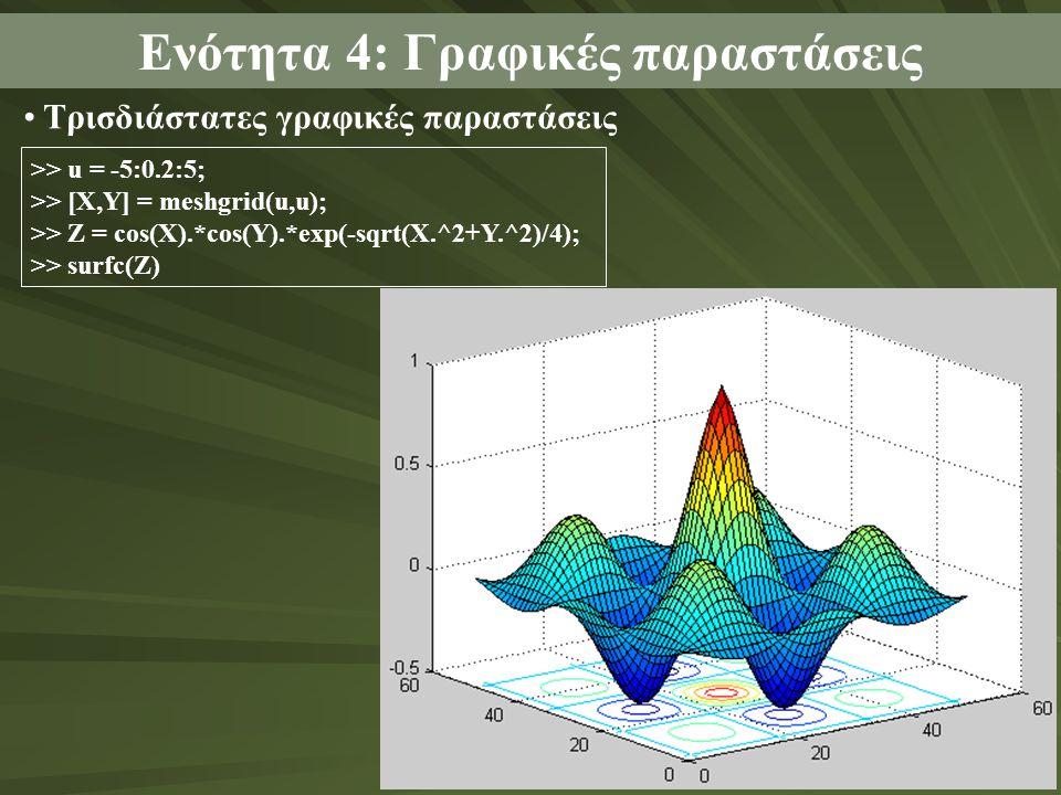 Τρισδιάστατες γραφικές παραστάσεις Ενότητα 4: Γραφικές παραστάσεις >> u = -5:0.2:5; >> [X,Y] = meshgrid(u,u); >> Z = cos(X).*cos(Y).*exp(-sqrt(X.^2+Y.^2)/4); >> surfc(Z)