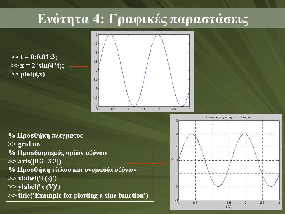 Ενότητα 4: Γραφικές παραστάσεις >> t = 0:0.01:3; >> x = 2*sin(4*t); >> plot(t,x) % Προσθήκη πλέγματος >> grid on % Προσδιορισμός ορίων αξόνων >> axis([0 3 -3 3]) % Προσθήκη τίτλου και ονομασία αξόνων >> xlabel( t (s) ) >> ylabel( x (V) ) >> title( Example for plotting a sine function )
