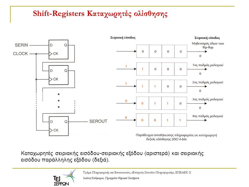 Shift-Registers Καταχωρητές ολίσθησης Καταχωρητές σειριακής εισόδου-σειριακής εξόδου (αριστερά) και σειριακής εισόδου παράλληλης εξόδου (δεξιά).