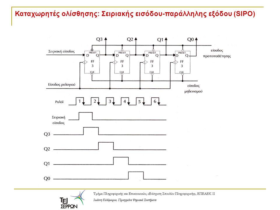Καταχωρητές ολίσθησης: Σειριακής εισόδου-παράλληλης εξόδου (SIPO)