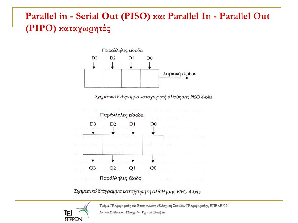 Parallel in - Serial Out (PISO) και Parallel In - Parallel Out (PIPO) καταχωρητές