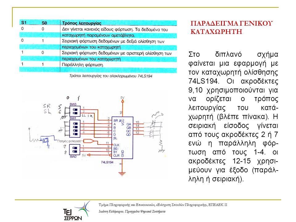 ΠΑΡΑΔΕΙΓΜΑ ΓΕΝΙΚΟΥ ΚΑΤΑΧΩΡΗΤΗ Στο διπλανό σχήμα φαίνεται μια εφαρμογή με τον καταχωρητή ολίσθησης 74LS194. Οι ακροδέκτες 9,10 χρησιμοποιούνται για να