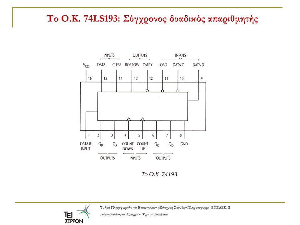 Το Ο.Κ. 74LS193: Σύγχρονος δυαδικός απαριθμητής