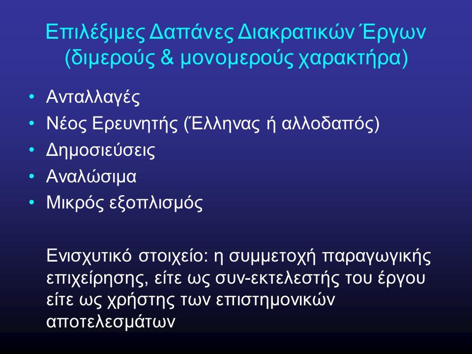 Επιλέξιμες Δαπάνες Διακρατικών Έργων (διμερούς & μονομερούς χαρακτήρα) Ανταλλαγές Νέος Ερευνητής (Έλληνας ή αλλοδαπός) Δημοσιεύσεις Αναλώσιμα Μικρός εξοπλισμός Ενισχυτικό στοιχείο: η συμμετοχή παραγωγικής επιχείρησης, είτε ως συν-εκτελεστής του έργου είτε ως χρήστης των επιστημονικών αποτελεσμάτων