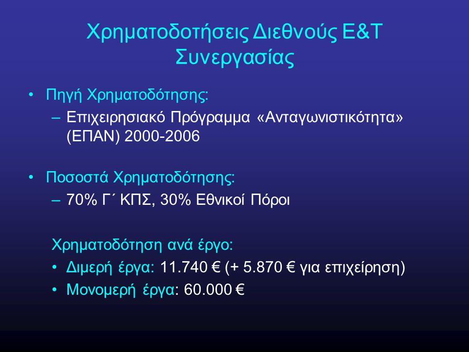 Χρηματοδοτήσεις Διεθνούς Ε&Τ Συνεργασίας Πηγή Χρηματοδότησης: –Επιχειρησιακό Πρόγραμμα «Ανταγωνιστικότητα» (ΕΠΑΝ) 2000-2006 Ποσοστά Χρηματοδότησης: –70% Γ΄ ΚΠΣ, 30% Εθνικοί Πόροι Χρηματοδότηση ανά έργο: Διμερή έργα: 11.740 € (+ 5.870 € για επιχείρηση) Μονομερή έργα: 60.000 €