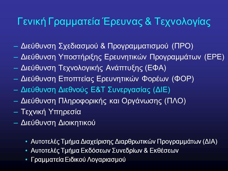 Γενική Γραμματεία Έρευνας & Τεχνολογίας –Διεύθυνση Σχεδιασμού & Προγραμματισμού (ΠΡΟ) –Διεύθυνση Υποστήριξης Ερευνητικών Προγραμμάτων (ΕΡΕ) –Διεύθυνση Τεχνολογικής Ανάπτυξης (ΕΦΑ) –Διεύθυνση Εποπτείας Ερευνητικών Φορέων (ΦΟΡ) –Διεύθυνση Διεθνούς Ε&Τ Συνεργασίας (ΔΙΕ) –Διεύθυνση Πληροφορικής και Οργάνωσης (ΠΛΟ) –Τεχνική Υπηρεσία –Διεύθυνση Διοικητικού Αυτοτελές Τμήμα Διαχείρισης Διαρθρωτικών Προγραμμάτων (ΔΙΑ) Αυτοτελές Τμήμα Εκδόσεων Συνεδρίων & Εκθέσεων Γραμματεία Ειδικού Λογαριασμού