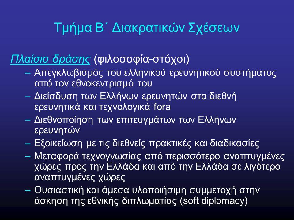 Τμήμα Β΄ Διακρατικών Σχέσεων Πλαίσιο δράσης (φιλοσοφία-στόχοι) –Απεγκλωβισμός του ελληνικού ερευνητικού συστήματος από τον εθνοκεντρισμό του –Διείσδυσ