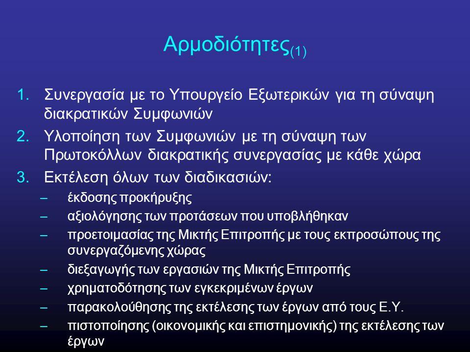 ΕΛΛΗΝΙΚΗ ΔΗΜΟΚΡΑΤΙΑ ΥΠΟΥΡΓΕΙΟ ΑΝΑΠΤΥΞΗΣ ΓΕΝΙΚΗ ΓΡΑΜΜΑΤΕΙΑ ΕΡΕΥΝΑΣ & ΤΕΧΝΟΛΟΓΙΑΣ Διεύθυνση Διεθνούς Ε & Τ Συνεργασίας Τμήμα Β΄ - Διακρατικών Σχέσεων Μεσογείων 14-18, 115 10 Αθήνα 3ος όροφος, γραφεία 302, 305, 306, 307 τηλ.: 210 74 58 000, fax: 210 77 14 153