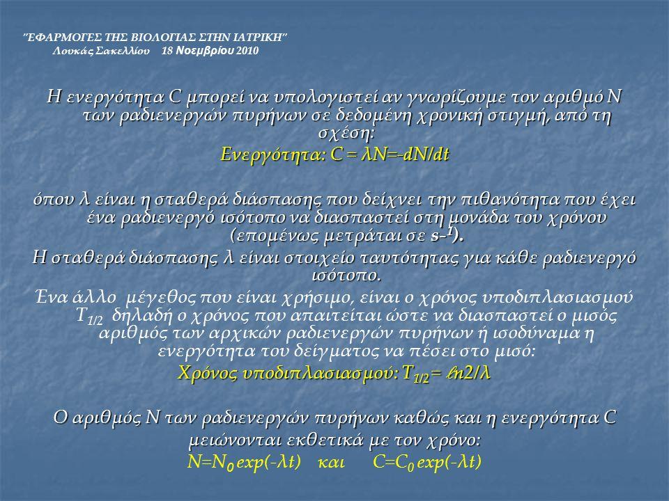 ΕΦΑΡΜΟΓΕΣ ΤΗΣ ΒΙΟΛΟΓΙΑΣ ΣΤΗΝ ΙΑΤΡΙΚΗ Λουκάς Σακελλίου 18 Νοεμβρίου 2010 Το Ci παλαιότερα ορίζονταν σαν η ραδιενέργεια 1g καθαρού 226 Ra.