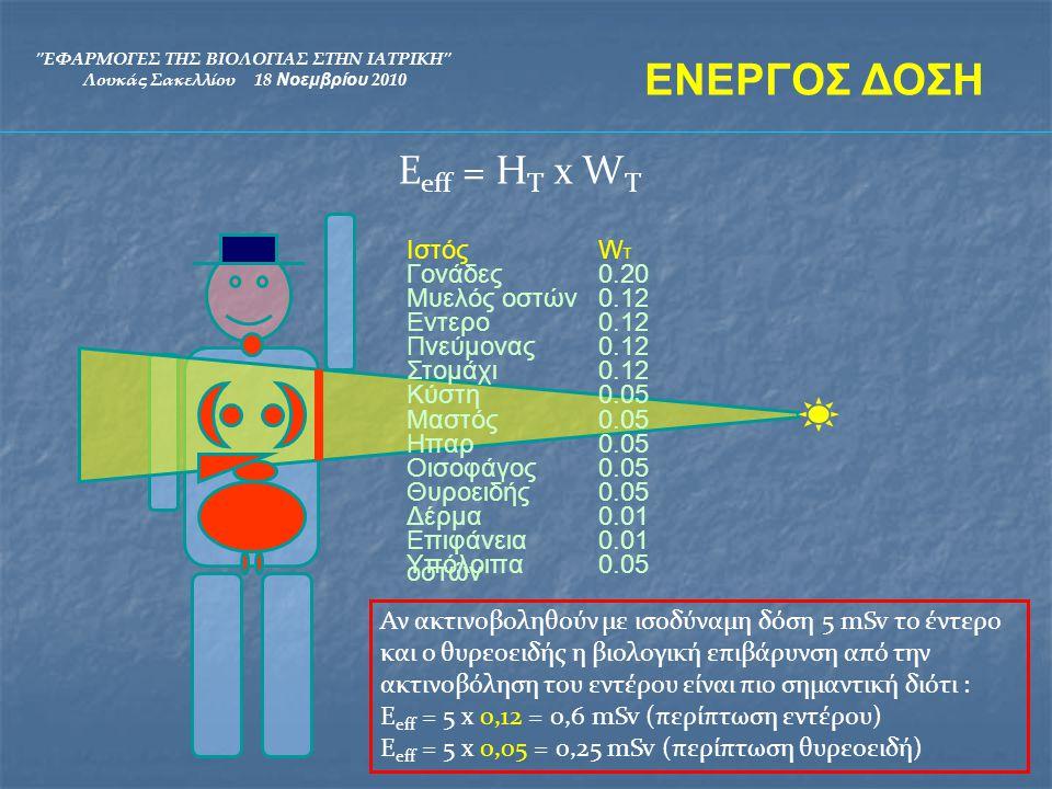 ΕΦΑΡΜΟΓΕΣ ΤΗΣ ΒΙΟΛΟΓΙΑΣ ΣΤΗΝ ΙΑΤΡΙΚΗ Λουκάς Σακελλίου 18 Νοεμβρίου 2010 ΕΝΕΡΓΟΣ ΔΟΣΗ Να θυμάστε ότι :  Η ισοδύναμη δόση εξαρτάται από το είδος της ακτινοβολίας  Η ενεργός δόση εξαρτάται από το είδος της ακτινοβολίας και το είδος του ιστού που ακτινοβολείται Για να έχετε μια αίσθηση των μεγεθών : Η ενεργός δόση που οδηγεί σε θάνατο του ανθρώπου είναι 4-5 Sv Ακτινογραφία θώρακος : 0,05 mSv = 0,00005 Sv Ολόσωμη αξονική τομογραφία : 15 mSv= 0,015 Sv Σπινθηρογράφημα θυρεοειδούς : 50 mSv= 0,05 Sv