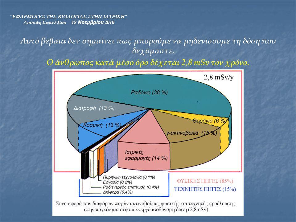 ΕΦΑΡΜΟΓΕΣ ΤΗΣ ΒΙΟΛΟΓΙΑΣ ΣΤΗΝ ΙΑΤΡΙΚΗ Λουκάς Σακελλίου 18 Νοεμβρίου 2010 Παρατηρούμε ότι: το ~85% οφείλεται σε φυσικές πηγές ακτινοβολίας και το ~15% σε τεχνητές πηγές.