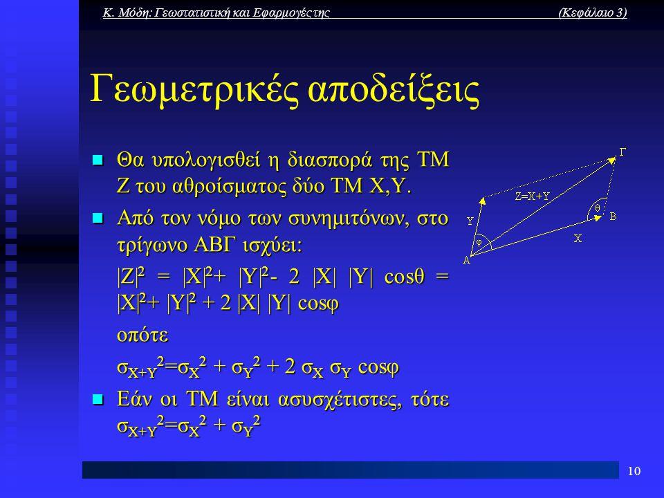 Κ. Μόδη: Γεωστατιστική και Εφαρμογές της (Κεφάλαιο 3) 10 Γεωμετρικές αποδείξεις Θα υπολογισθεί η διασπορά της ΤΜ Ζ του αθροίσματος δύο ΤΜ Χ,Υ. Θα υπολ