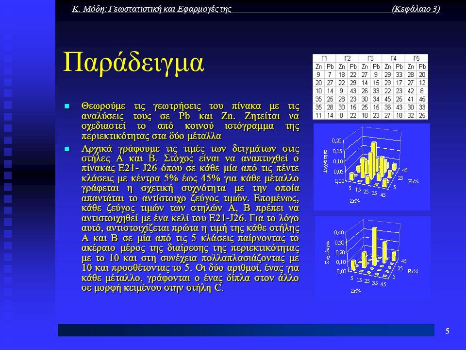 Κ. Μόδη: Γεωστατιστική και Εφαρμογές της (Κεφάλαιο 3) 5 Παράδειγμα Θεωρούμε τις γεωτρήσεις του πίνακα με τις αναλύσεις τους σε Pb και Zn. Ζητείται να