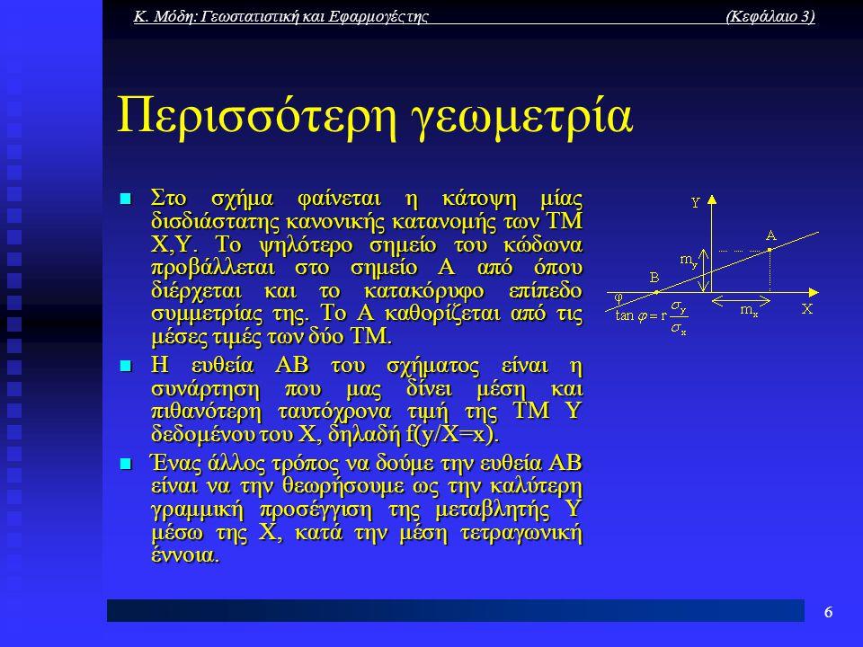 Κ. Μόδη: Γεωστατιστική και Εφαρμογές της (Κεφάλαιο 3) 6 Περισσότερη γεωμετρία Στο σχήμα φαίνεται η κάτοψη μίας δισδιάστατης κανονικής κατανομής των ΤΜ