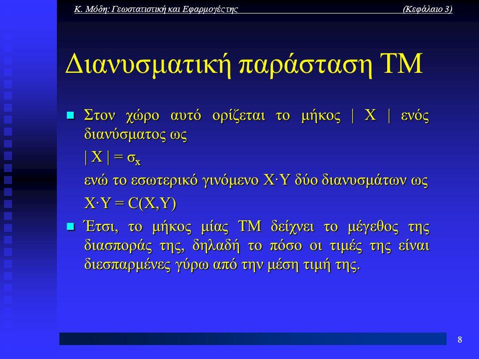 Κ. Μόδη: Γεωστατιστική και Εφαρμογές της (Κεφάλαιο 3) 8 Διανυσματική παράσταση ΤΜ Στον χώρο αυτό ορίζεται το μήκος | Χ | ενός διανύσματος ως Στον χώρο