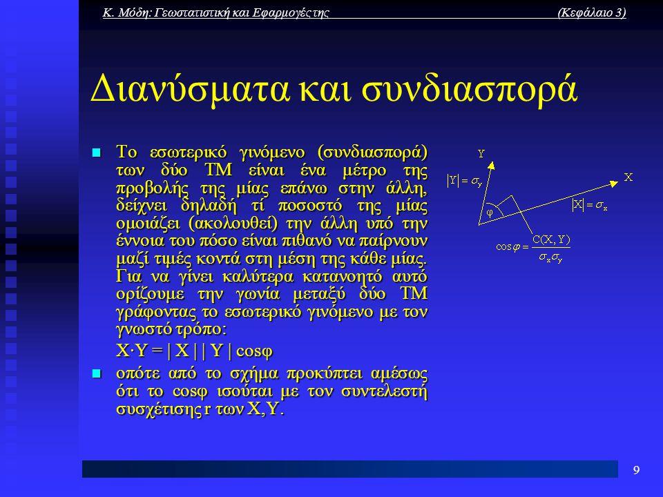 Κ. Μόδη: Γεωστατιστική και Εφαρμογές της (Κεφάλαιο 3) 9 Διανύσματα και συνδιασπορά Το εσωτερικό γινόμενο (συνδιασπορά) των δύο ΤΜ είναι ένα μέτρο της