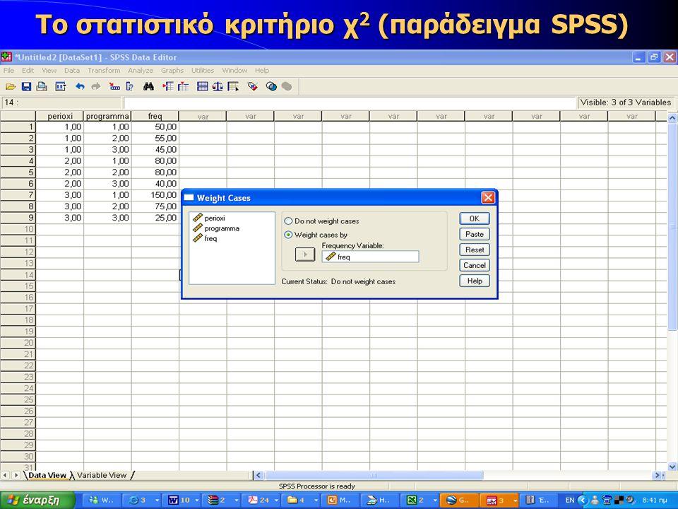 Το στατιστικό κριτήριο χ 2 (παράδειγμα SPSS)
