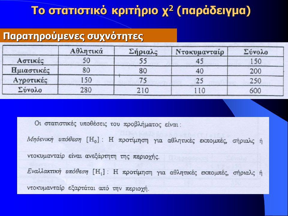 Το στατιστικό κριτήριο χ 2 (παράδειγμα) Παρατηρούμενες συχνότητες