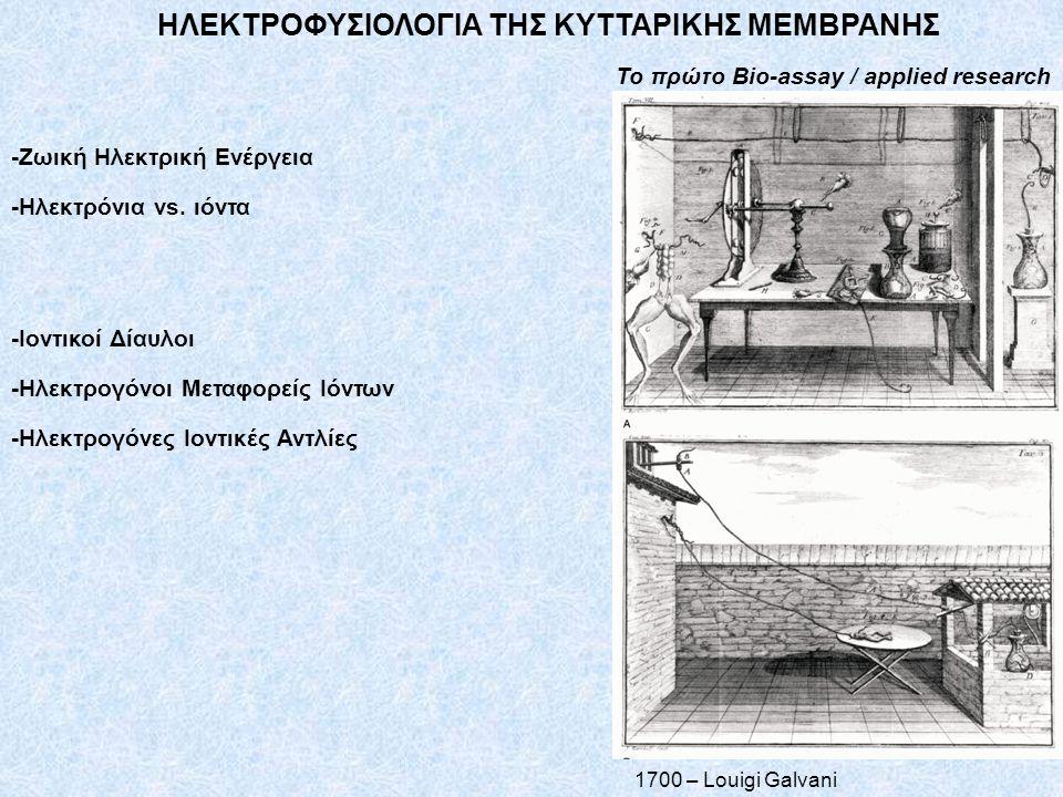 ΗΛΕΚΤΡΟΦΥΣΙΟΛΟΓΙΑ ΤΗΣ ΚΥΤΤΑΡΙΚΗΣ ΜΕΜΒΡΑΝΗΣ 1700 – Louigi Galvani Το πρώτο Bio-assay / applied research -Ηλεκτρόνια vs. ιόντα -Ζωική Ηλεκτρική Ενέργεια