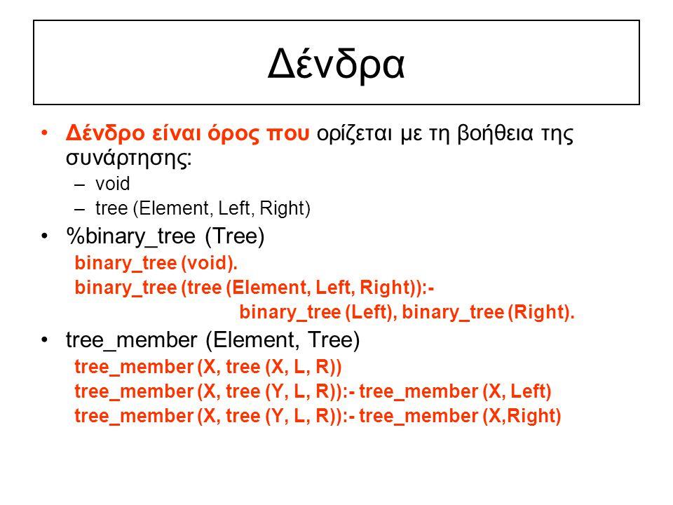 Δένδρα Δένδρο είναι όρος που ορίζεται με τη βοήθεια της συνάρτησης: –void –tree (Element, Left, Right) %binary_tree (Tree) binary_tree (void).