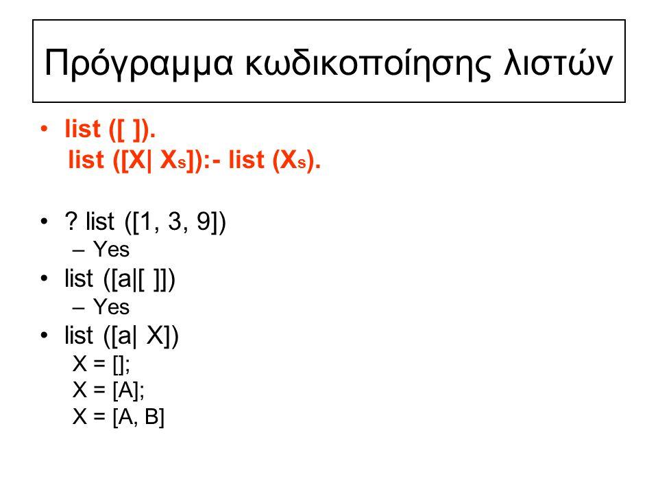 Πρόγραμμα κωδικοποίησης λιστών list ([ ]).list ([Χ| Χ s ]):- list (Χ s ).