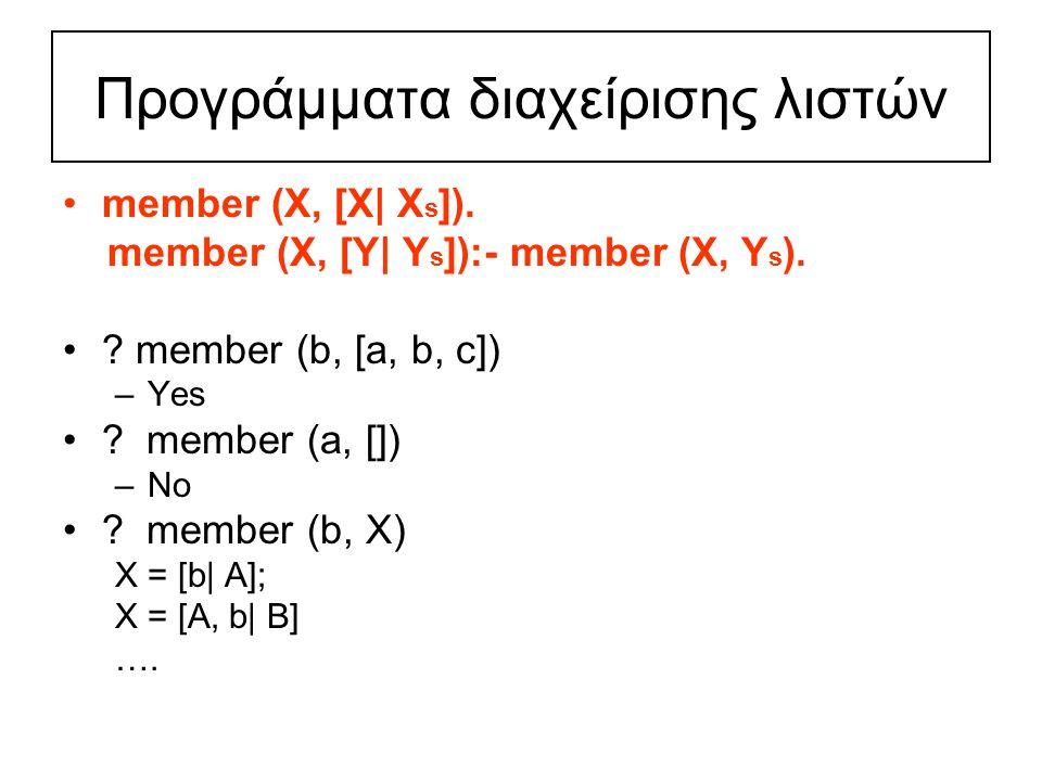 Προγράμματα διαχείρισης λιστών member (Χ, [Χ| Χ s ]).