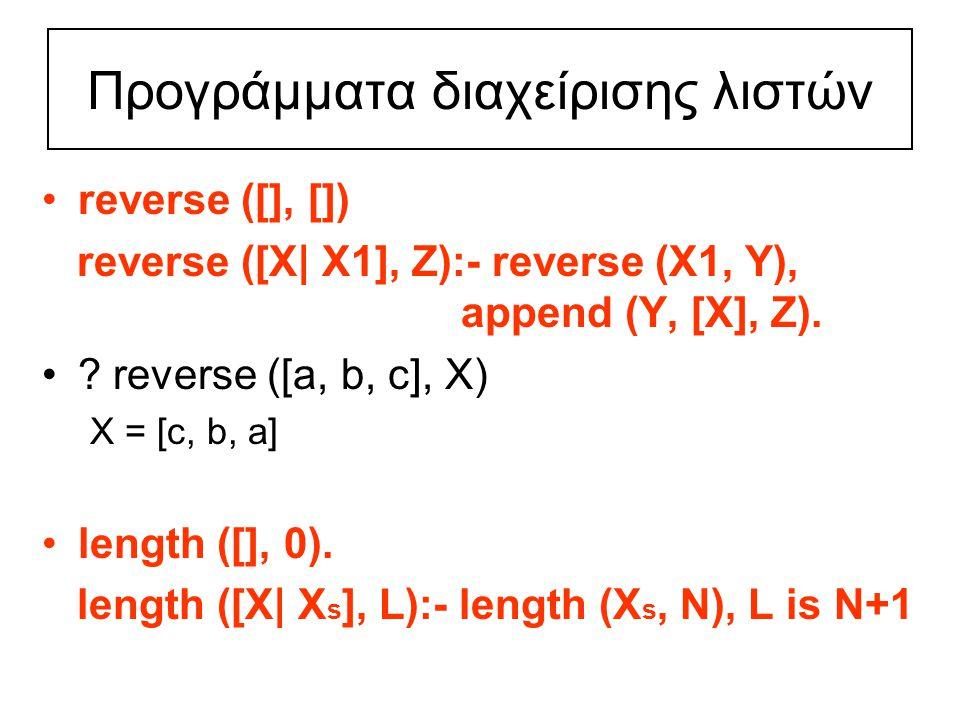 Προγράμματα διαχείρισης λιστών reverse ([], []) reverse ([X| X1], Z):- reverse (X1, Y), append (Y, [X], Z).