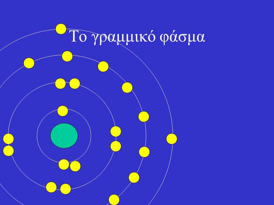 Τι είναι οι ακτίνες Χ ; Είναι αόρατη ηλεκτρομαγνητική ακτινοβολία με μήκη κύματος 10.000 φορές μικρότερα από αυτά του ορατού φωτός. Το φάσμα τους είνα