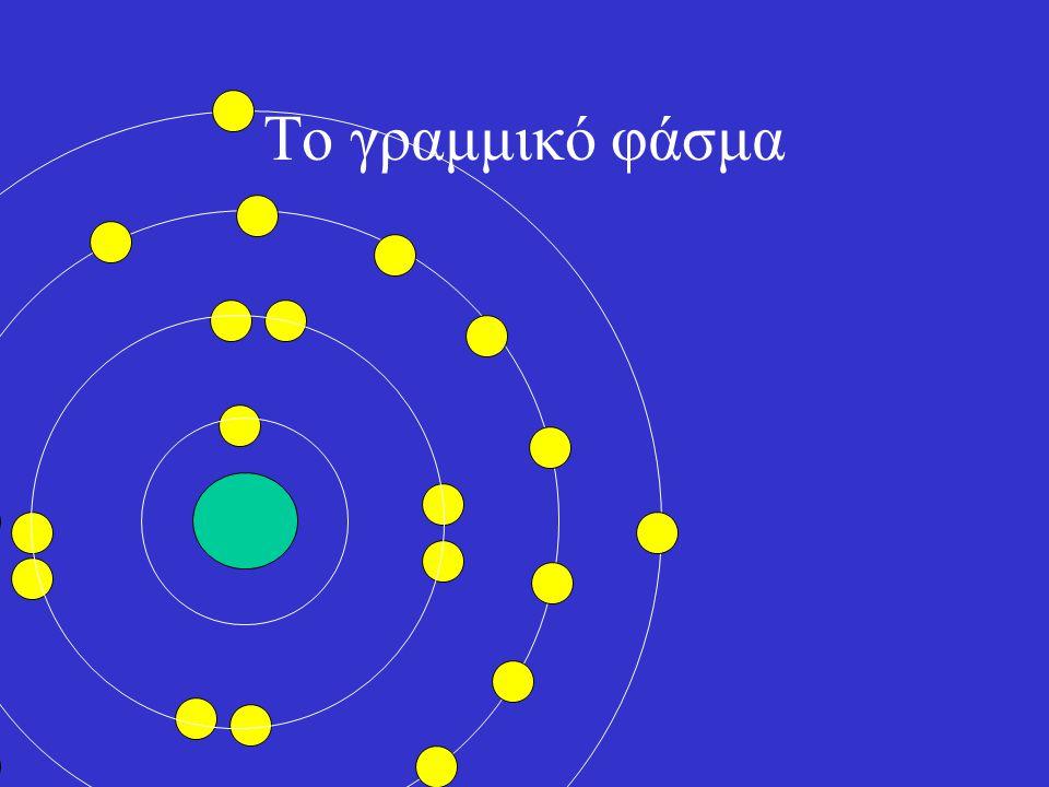 Το γραμμικό φάσμα