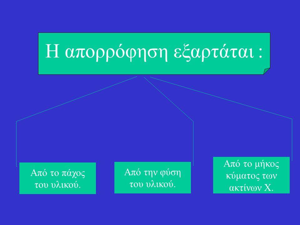 Απορρόφηση των ακτίνων Χ Όταν ακτίνες Χ προσπίπτουν σε ένα υλικό, ένα μέρος τους απορροφάται.