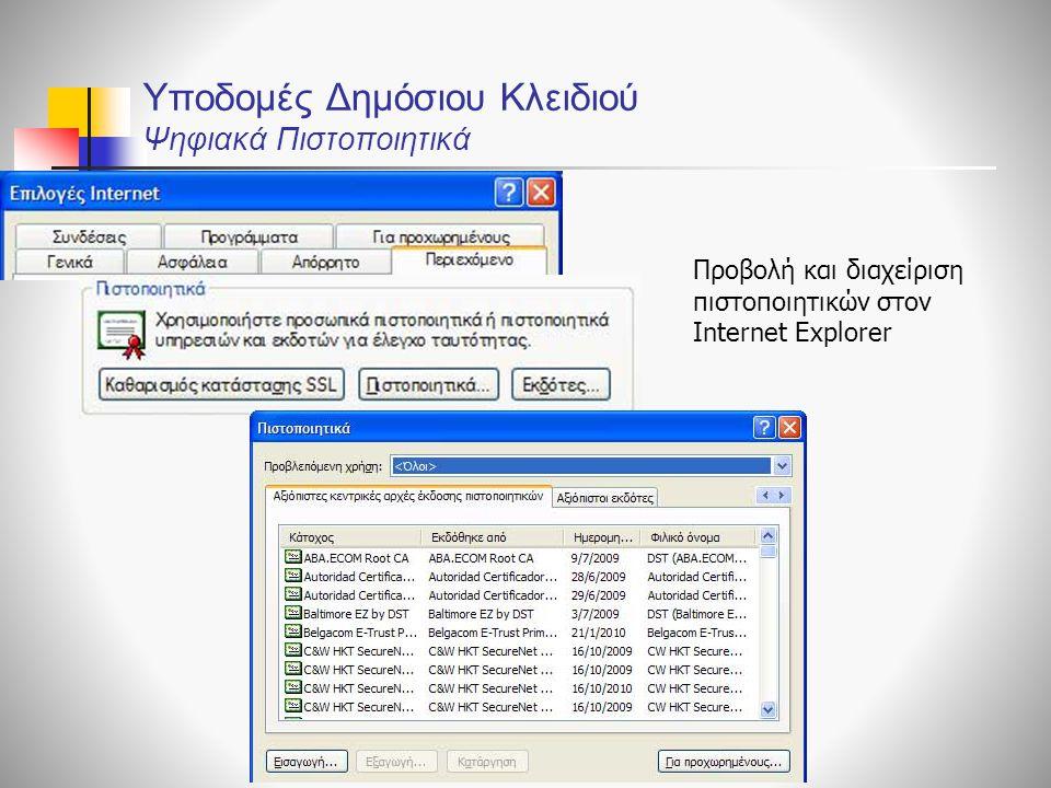 Υποδομές Δημόσιου Κλειδιού Ψηφιακά Πιστοποιητικά Προβολή και διαχείριση πιστοποιητικών στον Internet Explorer
