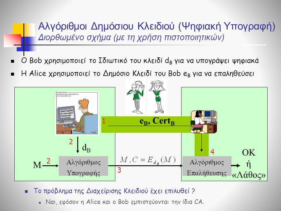 Ο Bob χρησιμοποιεί το Ιδιωτικό του κλειδί d B για να υπογράψει ψηφιακά Η Αlice χρησιμοποιεί το Δημόσιο Κλειδί του Bob e B για να επαληθεύσει Το πρόβλημα της Διαχείρισης Κλειδιού έχει επιλυθεί .