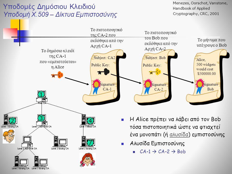 Υποδομές Δημόσιου Κλειδιού Υποδομή X.509 – Δίκτυα Εμπιστοσύνης Η Alice πρέπει να λάβει από τον Bob τόσα πιστοποιητικά ώστε να φτιαχτεί ένα μονοπάτι (ή αλυσίδα) εμπιστοσύνης Αλυσίδα Εμπιστοσύνης CA-1  CA-2  Bob Menezes, Oorschot, Vanstone, Handbook of Applied Cryptography, CRC, 2001 Subject: CA2 Το πιστοποιητικό της CA-2 που εκδόθηκε από την Αρχή CA-1 Public Key: Signature CA-1 Subject: Bob Το πιστοποιητικό του Bob που εκδόθηκε από την Αρχή CA-2 Public Key: Signature CA-2 Το μήνυμα που υπέγραψε ο Bob Signature Bob Το δημόσιο κλειδί της CA-1 που «εμπιστεύεται» η Alice Alice, 500 widgets would cost $500000.00 1 2 3 4 7