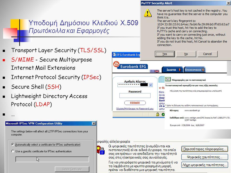 Υποδομή Δημόσιου Κλειδιού X.509 Πρωτόκολλα και Εφαρμογές Transport Layer Security (TLS/SSL) S/MIME - Secure Multipurpose Internet Mail Extensions Internet Protocol Security (IPSec) Secure Shell (SSH) Lightweight Directory Access Protocol (LDAP) …