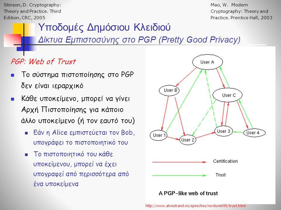Υποδομές Δημόσιου Κλειδιού Δίκτυα Εμπιστοσύνης στο PGP (Pretty Good Privacy) PGP: Web of Trust Το σύστημα πιστοποίησης στο PGP δεν είναι ιεραρχικό Κάθε υποκείμενο, μπορεί να γίνει Αρχή Πιστοποίησης για κάποιο άλλο υποκείμενο (ή τον εαυτό του) Εάν η Alice εμπιστεύεται τον Bob, υπογράφει το πιστοποιητικό του Το πιστοποιητικό του κάθε υποκείμενου, μπορεί να έχει υπογραφεί από περισσότερα από ένα υποκείμενα Mao, W.