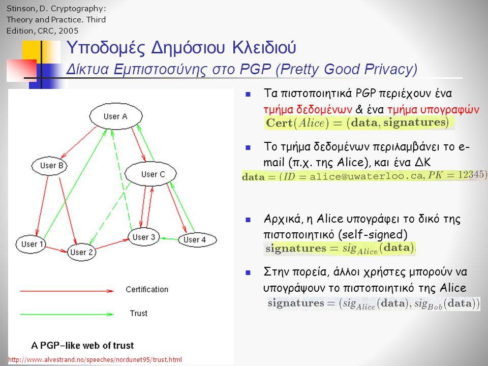 Υποδομές Δημόσιου Κλειδιού Δίκτυα Εμπιστοσύνης στο PGP (Pretty Good Privacy) Τα πιστοποιητικά PGP περιέχουν ένα τμήμα δεδομένων & ένα τμήμα υπογραφών To τμήμα δεδομένων περιλαμβάνει το e- mail (π.χ.