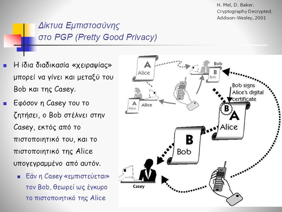 Δίκτυα Εμπιστοσύνης στο PGP (Pretty Good Privacy) Η ίδια διαδικασία «χειραψίας» μπορεί να γίνει και μεταξύ του Bob και της Casey.