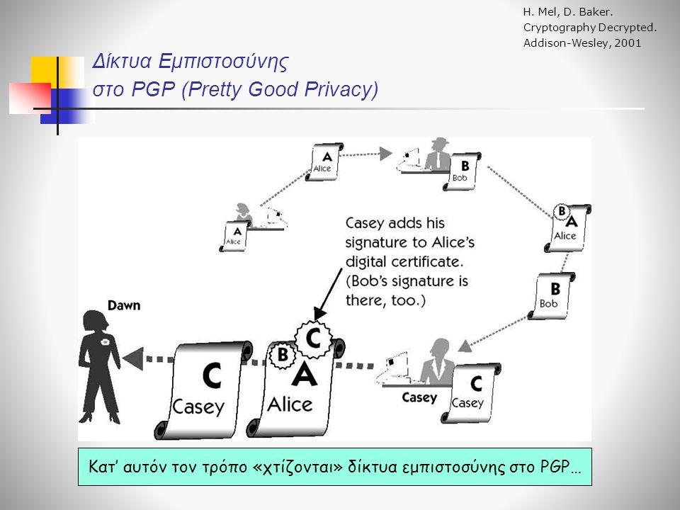 Δίκτυα Εμπιστοσύνης στο PGP (Pretty Good Privacy) Η.