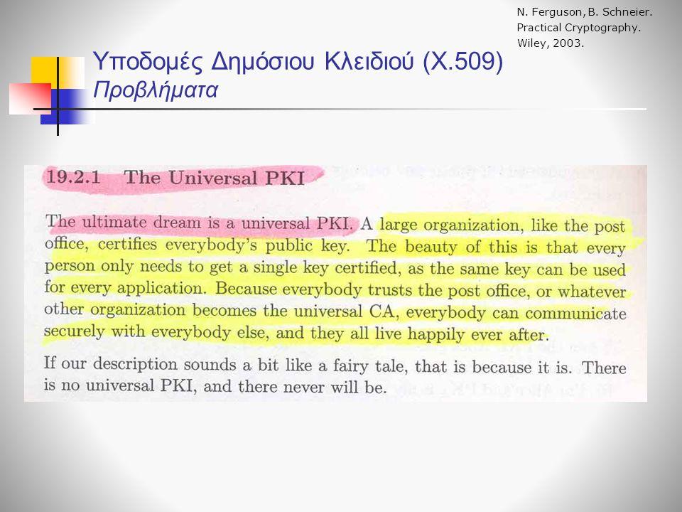 Υποδομές Δημόσιου Κλειδιού (Χ.509) Προβλήματα N. Ferguson, B.
