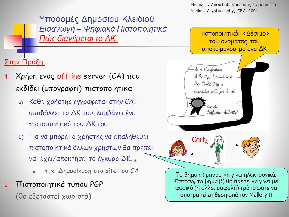 Υποδομές Δημόσιου Κλειδιού Εισαγωγή – Ψηφιακά Πιστοποιητικά Πώς διανέμεται το ΔΚ; Στην Πράξη: 4.