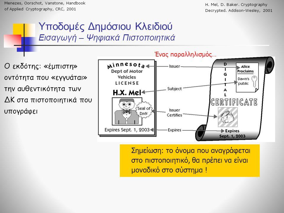 Υποδομές Δημόσιου Κλειδιού Εισαγωγή – Ψηφιακά Πιστοποιητικά Ο εκδότης: «έμπιστη» οντότητα που «εγγυάται» την αυθεντικότητα των ΔΚ στα πιστοποιητικά που υπογράφει Η.