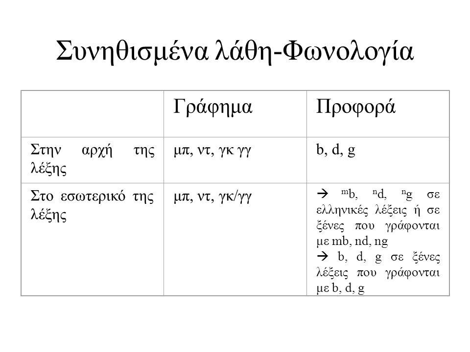 Συνηθισμένα λάθη-Φωνολογία ΓράφημαΠροφορά Στην αρχή της λέξης μπ, ντ, γκ γγb, d, g Στο εσωτερικό της λέξης μπ, ντ, γκ/γγ  m b, n d, n g σε ελληνικές λέξεις ή σε ξένες που γράφονται με mb, nd, ng  b, d, g σε ξένες λέξεις που γράφονται με b, d, g