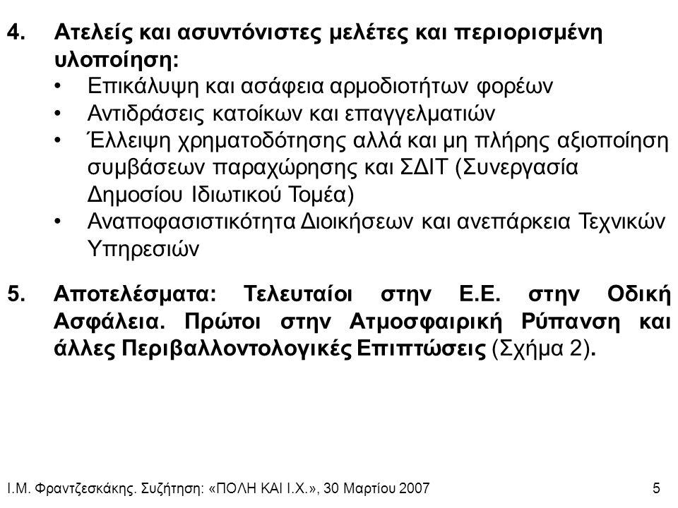 Επικάλυψη και ασάφεια αρμοδιοτήτων φορέων Αντιδράσεις κατοίκων και επαγγελματιών Έλλειψη χρηματοδότησης αλλά και μη πλήρης αξιοποίηση συμβάσεων παραχώρησης και ΣΔΙΤ (Συνεργασία Δημοσίου Ιδιωτικού Τομέα) Αναποφασιστικότητα Διοικήσεων και ανεπάρκεια Τεχνικών Υπηρεσιών 5.Αποτελέσματα: Τελευταίοι στην Ε.Ε.