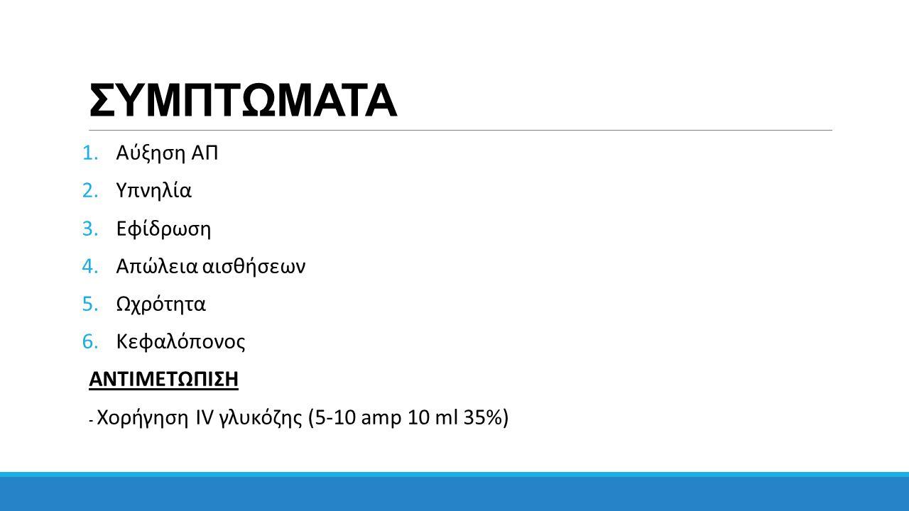 ΣΥΜΠΤΩΜΑΤΑ 1.Αύξηση ΑΠ 2.Υπνηλία 3.Εφίδρωση 4.Απώλεια αισθήσεων 5.Ωχρότητα 6.Κεφαλόπονος ΑΝΤΙΜΕΤΩΠΙΣΗ - Χορήγηση IV γλυκόζης (5-10 amp 10 ml 35%)